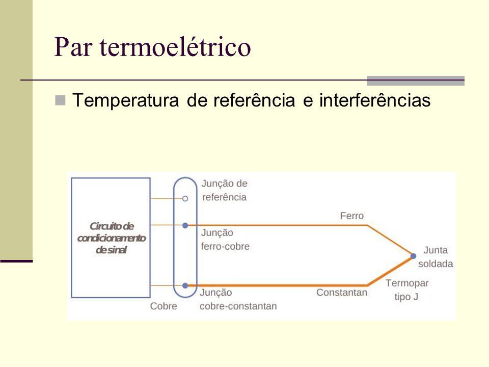 Par termoelétrico Temperatura de referência e interferências