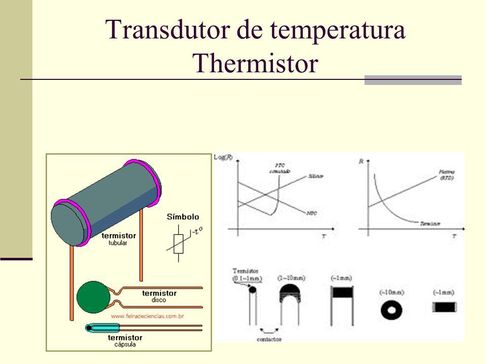 Transdutor de temperatura Thermistor