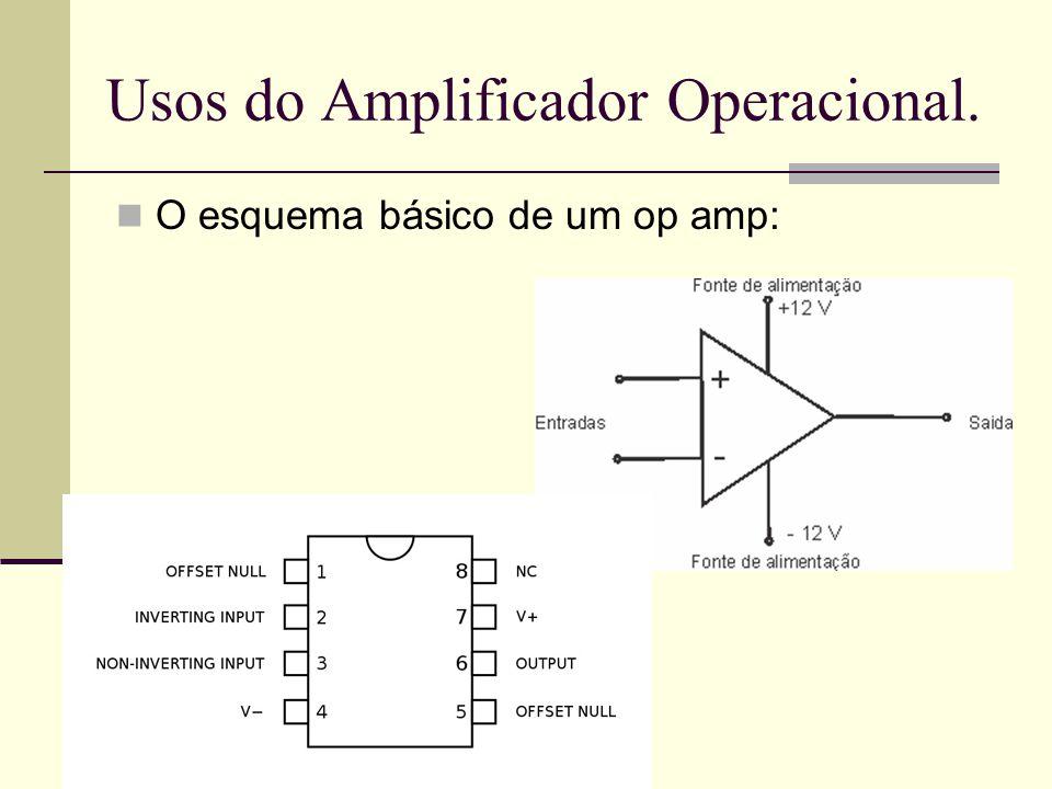 Usos do Amplificador Operacional. O esquema básico de um op amp: