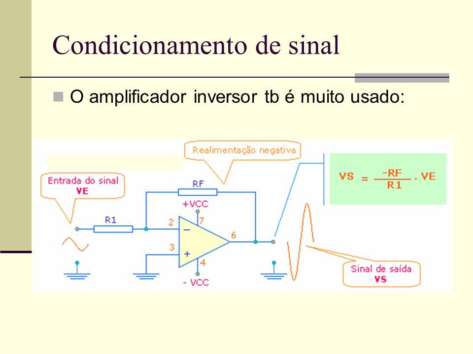 Condicionamento de sinal O amplificador inversor tb é muito usado: