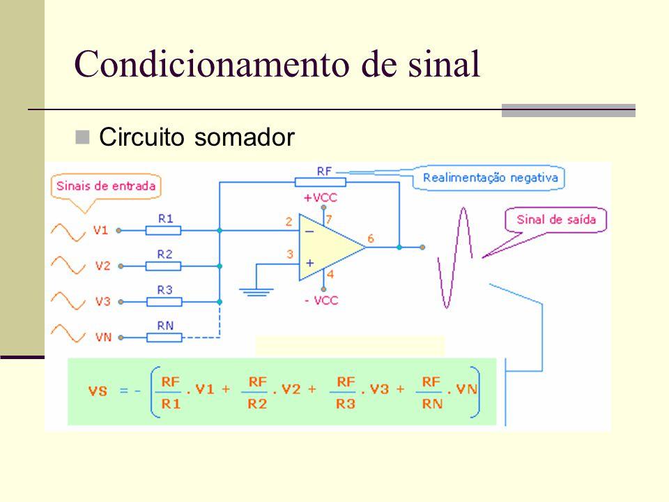 Condicionamento de sinal Circuito somador