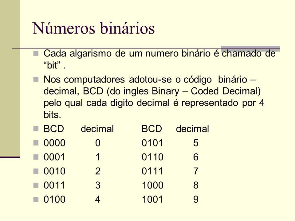 """Números binários Cada algarismo de um numero binário é chamado de """"bit"""". Nos computadores adotou-se o código binário – decimal, BCD (do ingles Binary"""