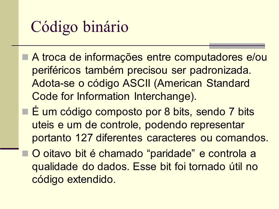 Código binário A troca de informações entre computadores e/ou periféricos também precisou ser padronizada. Adota-se o código ASCII (American Standard