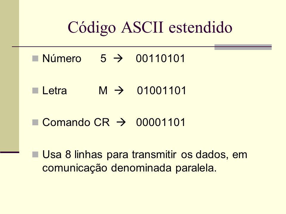 Código ASCII estendido Número 5  00110101 Letra M  01001101 Comando CR  00001101 Usa 8 linhas para transmitir os dados, em comunicação denominada p