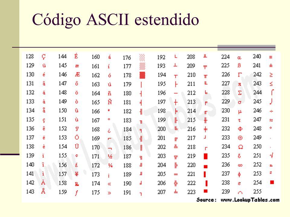 Código ASCII estendido