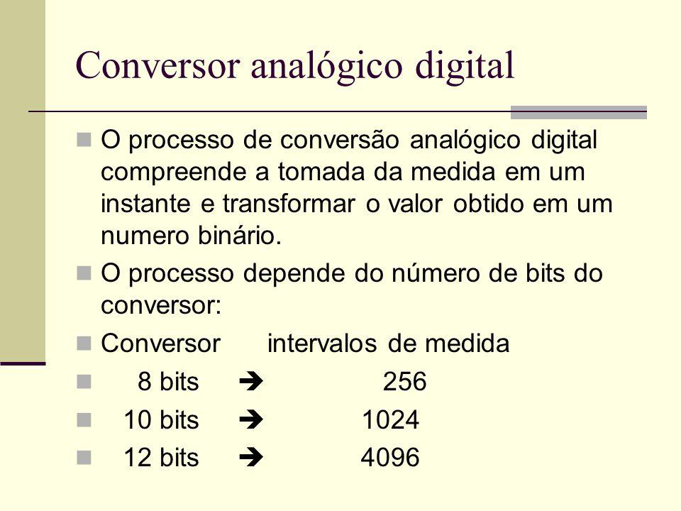 Conversor analógico digital O processo de conversão analógico digital compreende a tomada da medida em um instante e transformar o valor obtido em um