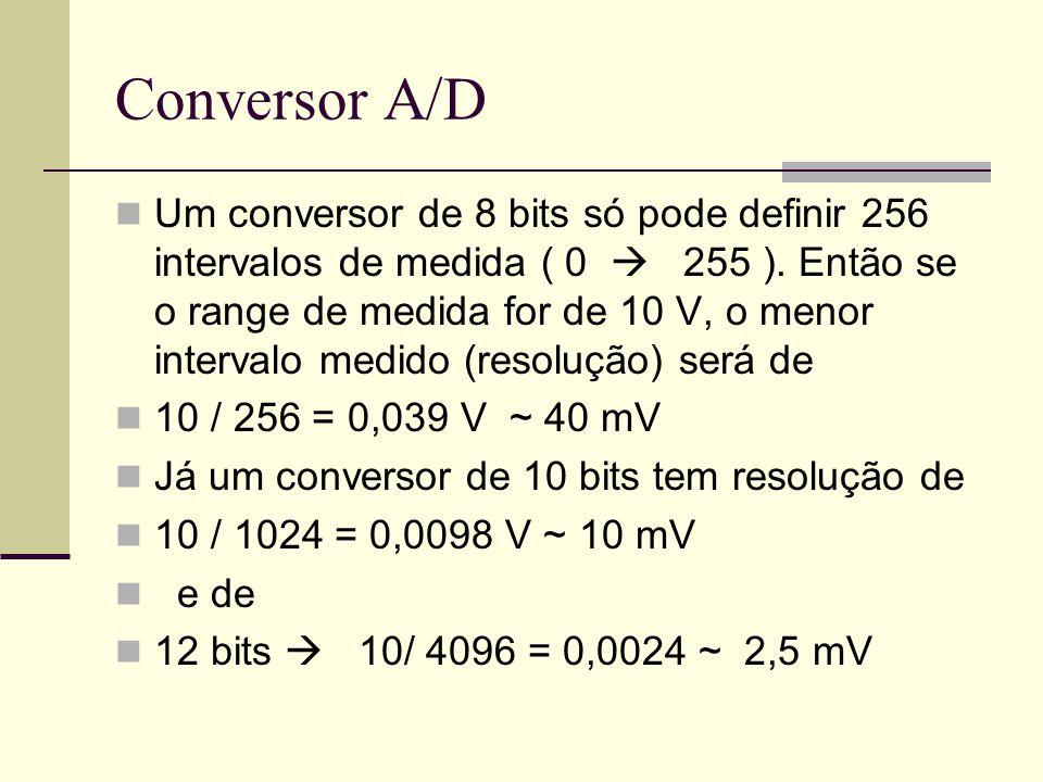 Conversor A/D Um conversor de 8 bits só pode definir 256 intervalos de medida ( 0  255 ). Então se o range de medida for de 10 V, o menor intervalo m