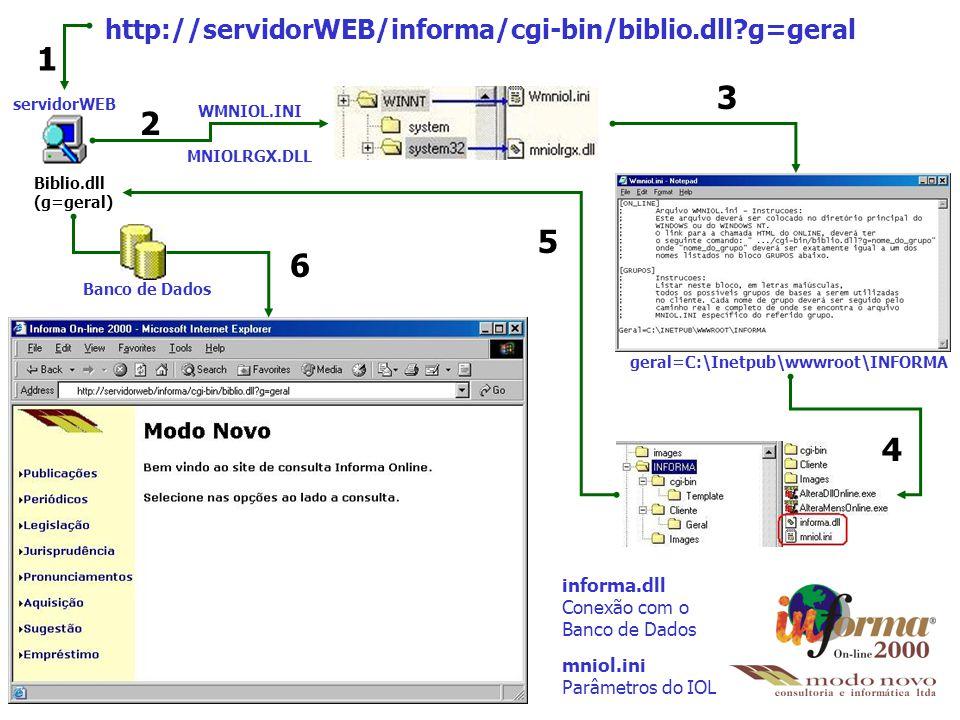 http://servidorWEB/informa/cgi-bin/biblio.dll?g=geral Biblio.dll (g=geral) servidorWEB 1 geral=C:\Inetpub\wwwroot\INFORMA mniol.ini Parâmetros do IOL