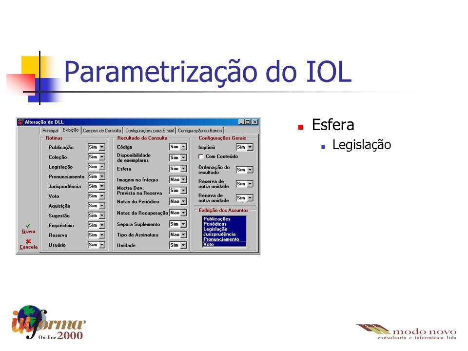 Parametrização do IOL Esfera Legislação