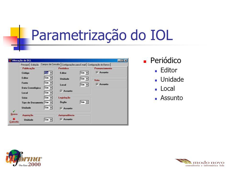 Periódico Editor Unidade Local Assunto Parametrização do IOL