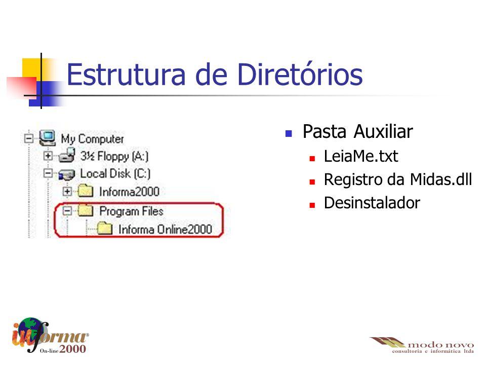 Estrutura de Diretórios Pasta Auxiliar LeiaMe.txt Registro da Midas.dll Desinstalador