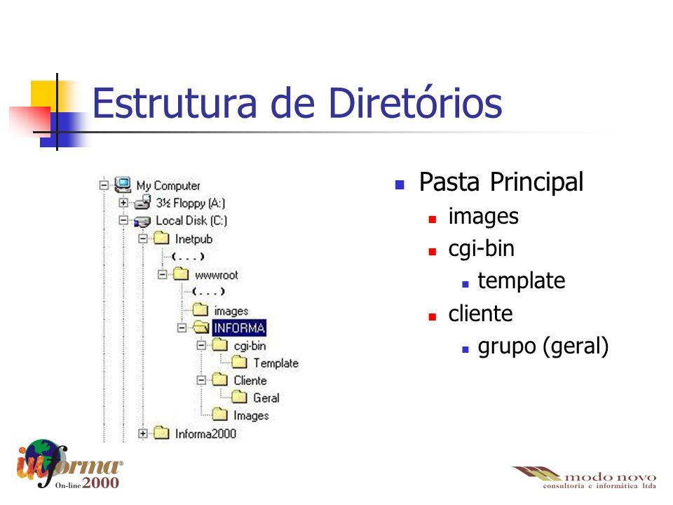 Estrutura de Diretórios Pasta Principal images cgi-bin template cliente grupo (geral)