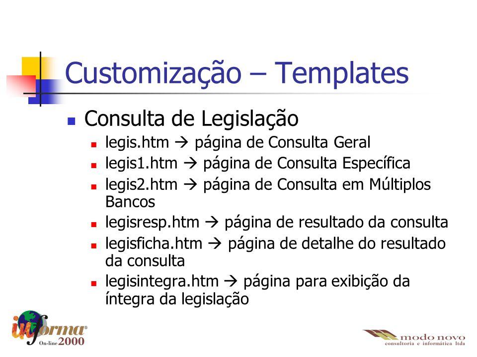 Customização – Templates Consulta de Legislação legis.htm  página de Consulta Geral legis1.htm  página de Consulta Específica legis2.htm  página de