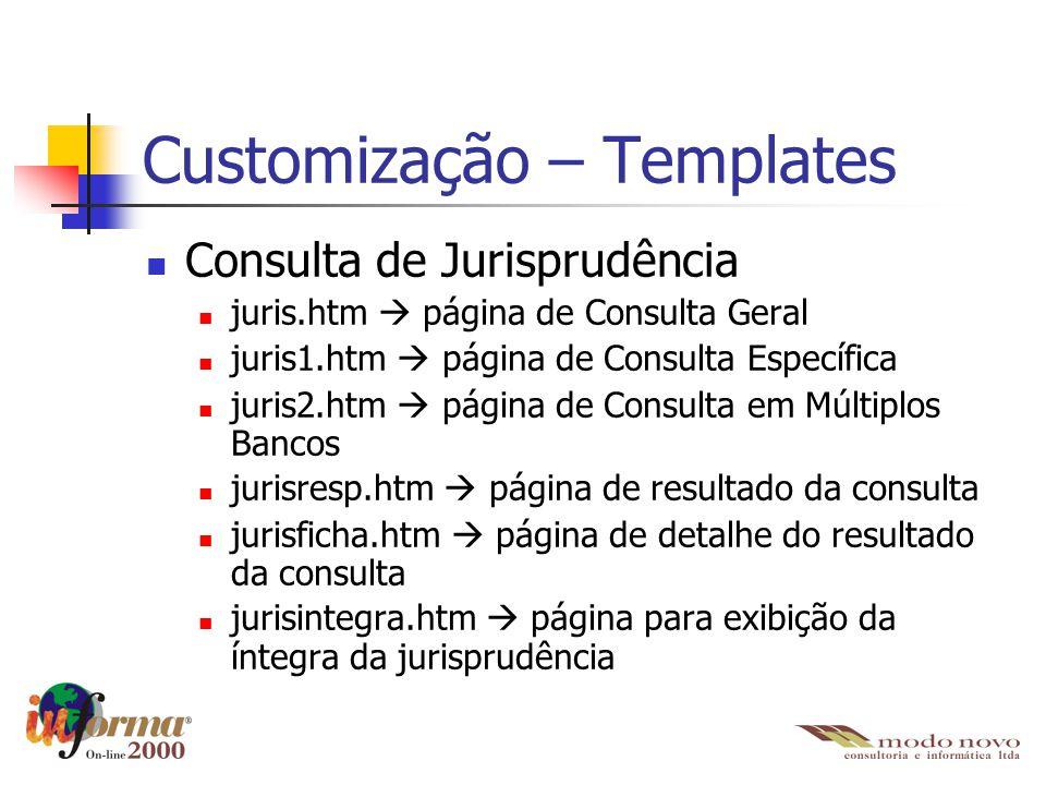 Customização – Templates Consulta de Jurisprudência juris.htm  página de Consulta Geral juris1.htm  página de Consulta Específica juris2.htm  págin