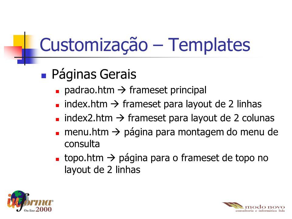 Customização – Templates Páginas Gerais padrao.htm  frameset principal index.htm  frameset para layout de 2 linhas index2.htm  frameset para layout
