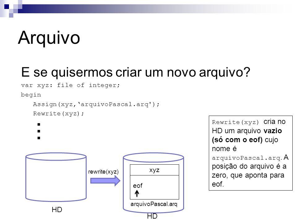 Arquivo E se quisermos criar um novo arquivo? var xyz: file of integer; begin Assign(xyz,'arquivoPascal.arq'); Rewrite(xyz);... Rewrite(xyz) cria no H