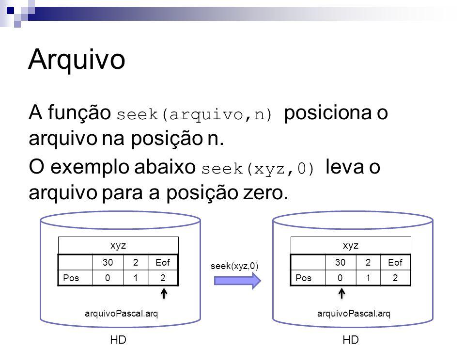 Arquivo A função seek(arquivo,n) posiciona o arquivo na posição n. O exemplo abaixo seek(xyz,0) leva o arquivo para a posição zero. HD xyz 302Eof Pos0