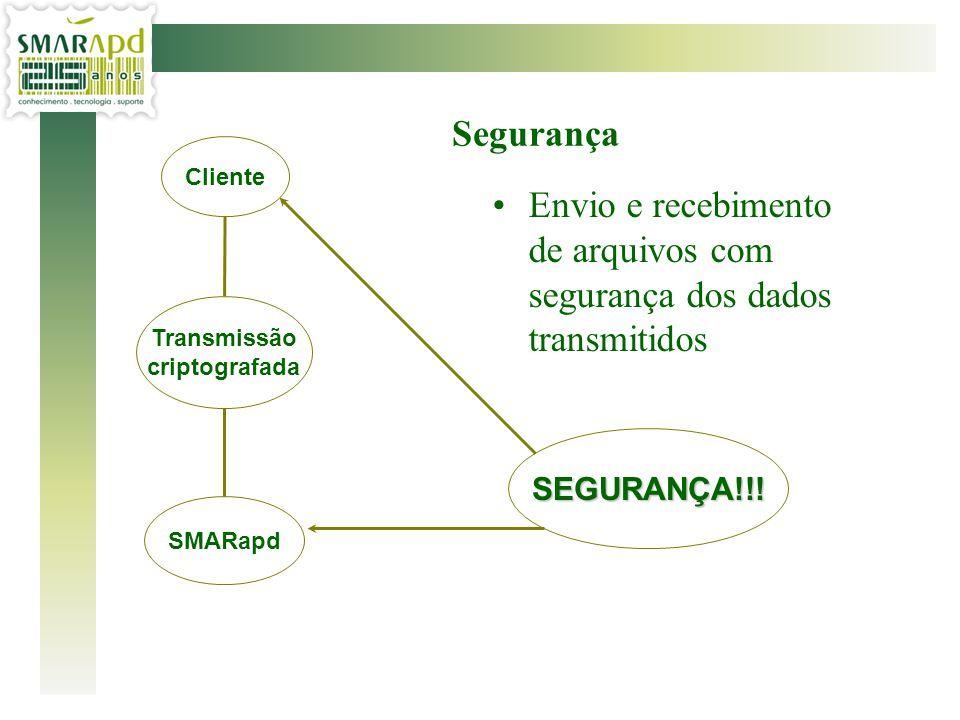 Envio e recebimento de arquivos com segurança dos dados transmitidos Segurança Transmissão criptografada Cliente SEGURANÇA!!! SMARapd
