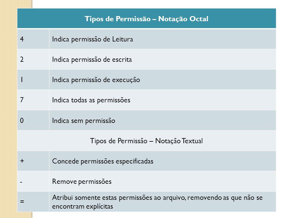 Tipos de Permissão – Notação Octal 4Indica permissão de Leitura 2Indica permissão de escrita 1Indica permissão de execução 7Indica todas as permissões