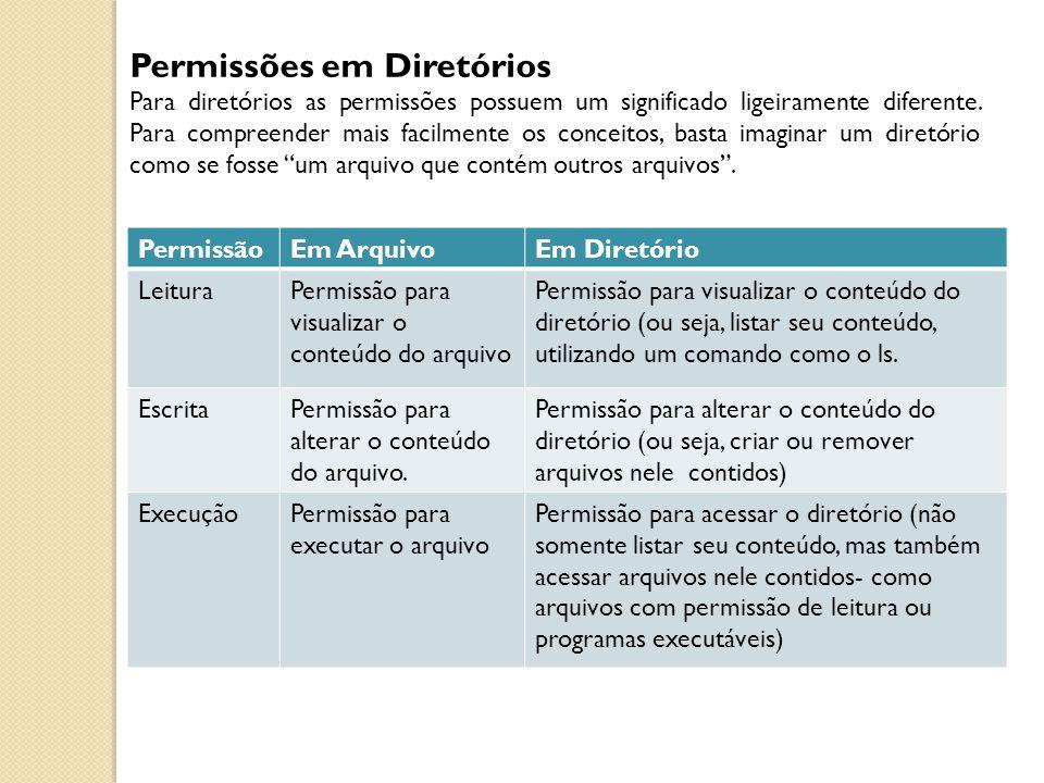 Permissões em Diretórios Para diretórios as permissões possuem um significado ligeiramente diferente. Para compreender mais facilmente os conceitos, b