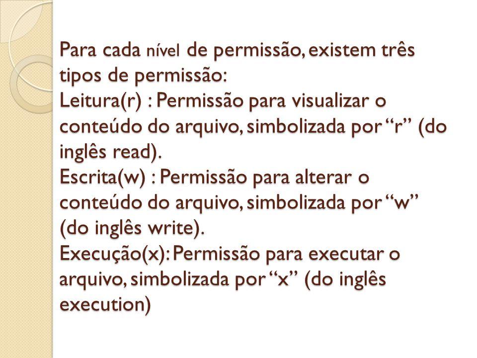 """Para cada nível de permissão, existem três tipos de permissão: Leitura(r) : Permissão para visualizar o conteúdo do arquivo, simbolizada por """"r"""" (do i"""