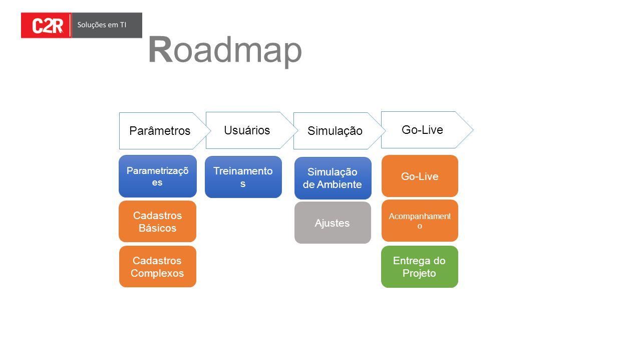 Go-Live Simulação Usuários Roadmap Parametrizaçõ es Cadastros Básicos Cadastros Complexos Parâmetros Treinamento s Simulação de Ambiente Ajustes Go-Li
