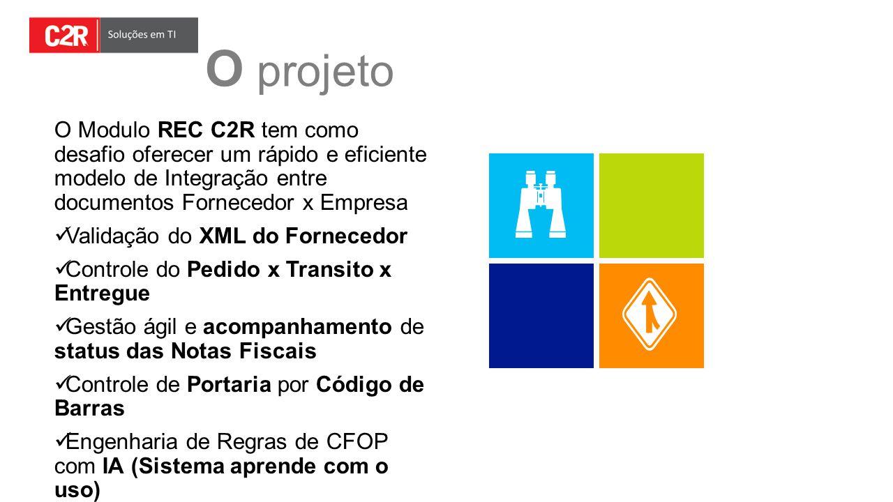 O projeto O Modulo REC C2R tem como desafio oferecer um rápido e eficiente modelo de Integração entre documentos Fornecedor x Empresa Validação do XML