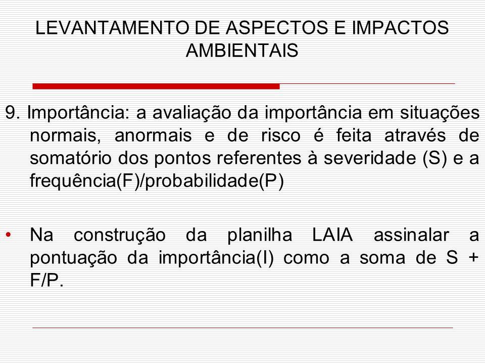 LEVANTAMENTO DE ASPECTOS E IMPACTOS AMBIENTAIS 9.
