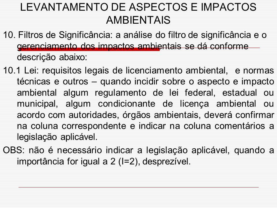 LEVANTAMENTO DE ASPECTOS E IMPACTOS AMBIENTAIS 10.