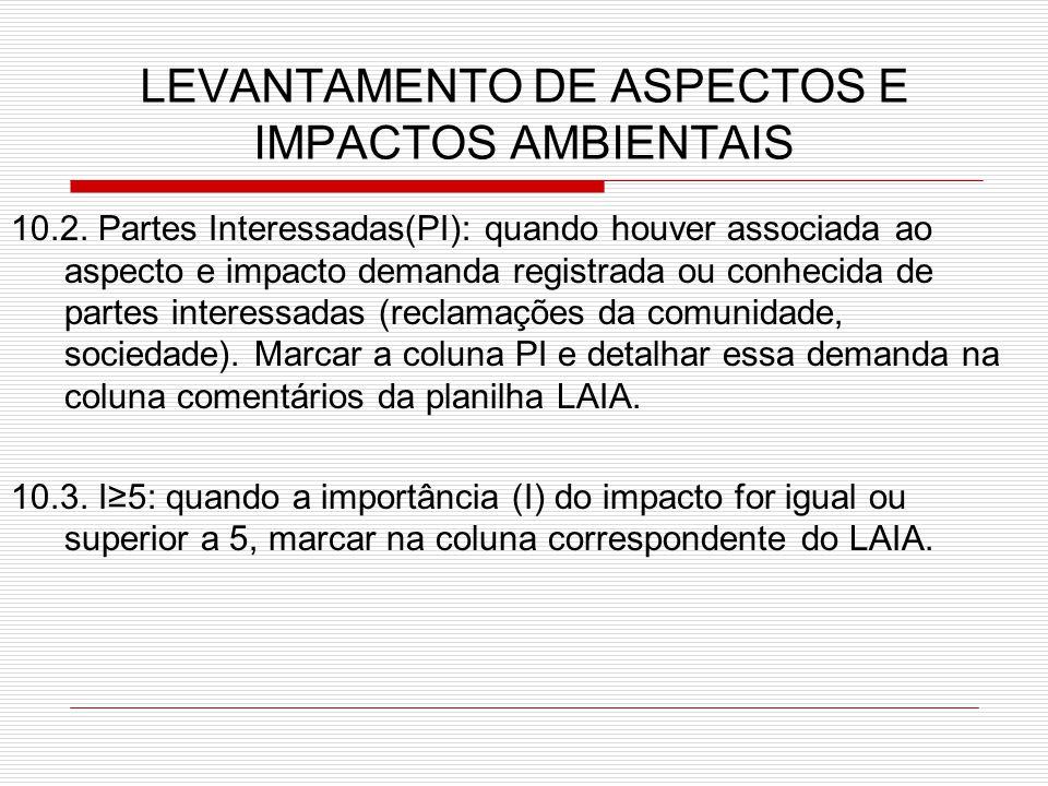 LEVANTAMENTO DE ASPECTOS E IMPACTOS AMBIENTAIS 10.2.