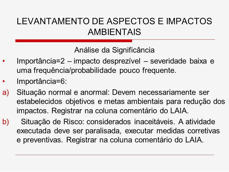 LEVANTAMENTO DE ASPECTOS E IMPACTOS AMBIENTAIS Análise da Significância Importância=2 – impacto desprezível – severidade baixa e uma frequência/probabilidade pouco frequente.