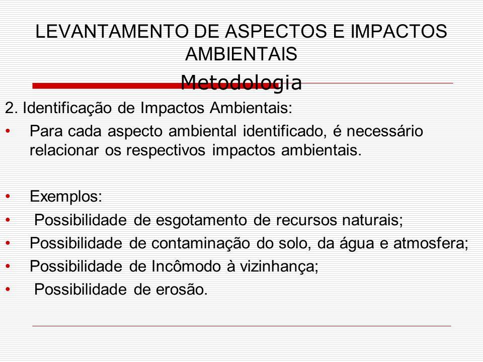 LEVANTAMENTO DE ASPECTOS E IMPACTOS AMBIENTAIS Metodologia 2.
