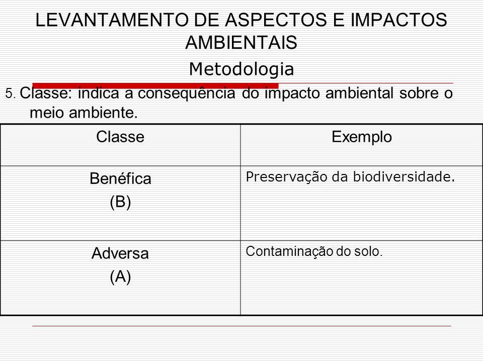 LEVANTAMENTO DE ASPECTOS E IMPACTOS AMBIENTAIS Metodologia 5.