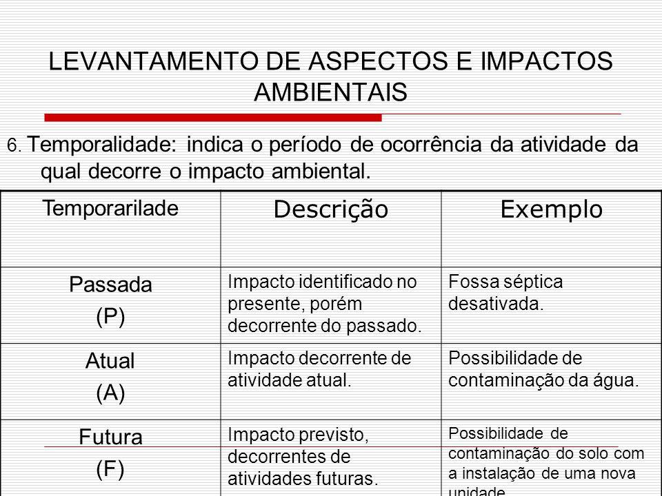 LEVANTAMENTO DE ASPECTOS E IMPACTOS AMBIENTAIS 6.