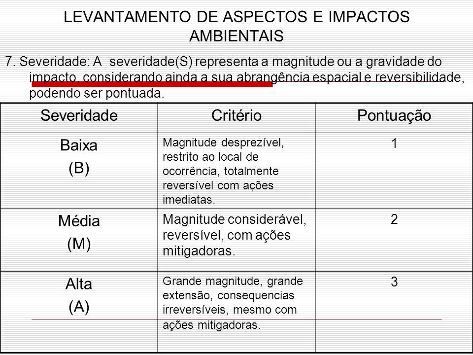 LEVANTAMENTO DE ASPECTOS E IMPACTOS AMBIENTAIS 7.