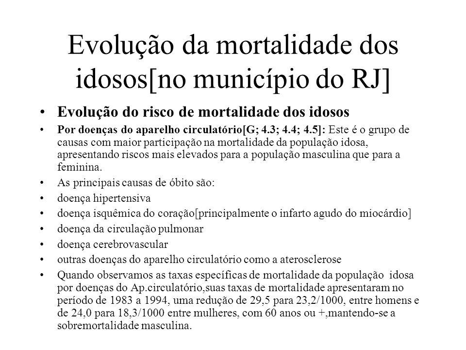 Evolução da mortalidade dos idosos[no município do RJ] Evolução do risco de mortalidade dos idosos Por doenças do aparelho circulatório[G; 4.3; 4.4; 4
