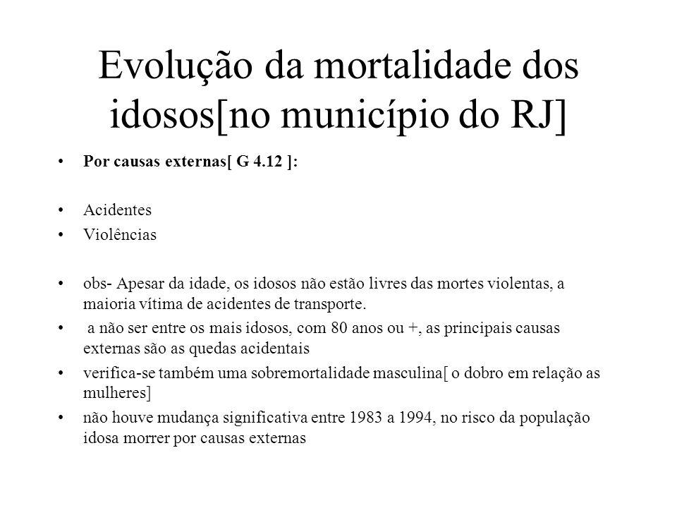 Evolução da mortalidade dos idosos[no município do RJ] Por causas externas[ G 4.12 ]: Acidentes Violências obs- Apesar da idade, os idosos não estão l
