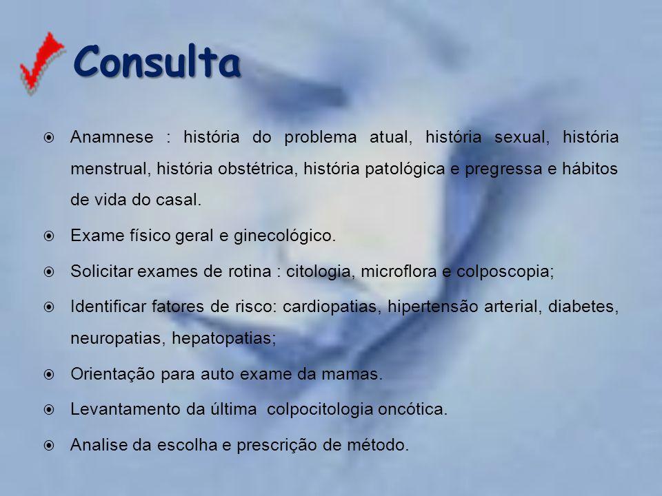 Consulta Consulta  Anamnese : história do problema atual, história sexual, história menstrual, história obstétrica, história patológica e pregressa e