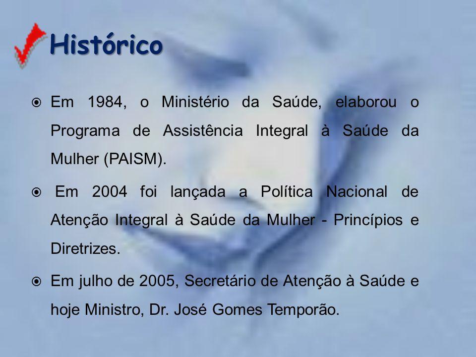 Histórico Histórico  Em 1984, o Ministério da Saúde, elaborou o Programa de Assistência Integral à Saúde da Mulher (PAISM).  Em 2004 foi lançada a P
