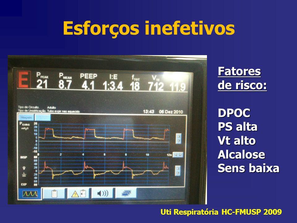 Esforços inefetivos Fatores de risco: DPOC PS alta Vt alto Alcalose Sens baixa Uti Respiratória HC-FMUSP 2009