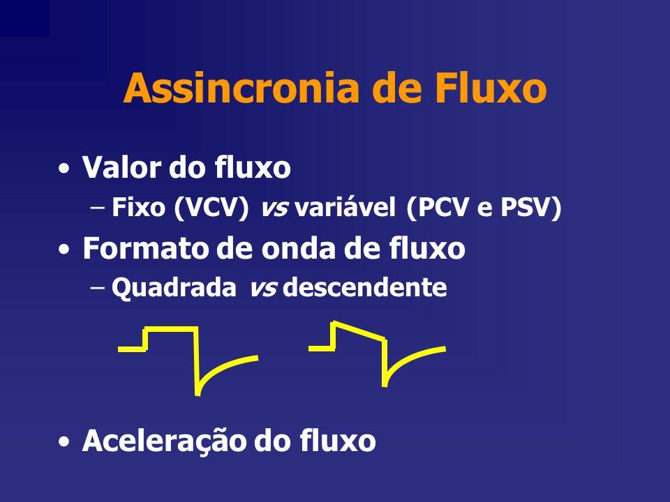 Assincronia de Fluxo Valor do fluxo –Fixo (VCV) vs variável (PCV e PSV) Formato de onda de fluxo –Quadrada vs descendente Aceleração do fluxo