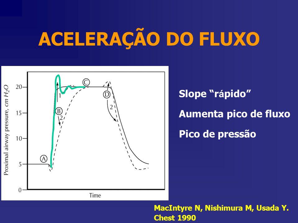 """ACELERAÇÃO DO FLUXO Slope """"r á pido"""" Aumenta pico de fluxo Pico de pressão MacIntyre N, Nishimura M, Usada Y. Chest 1990"""