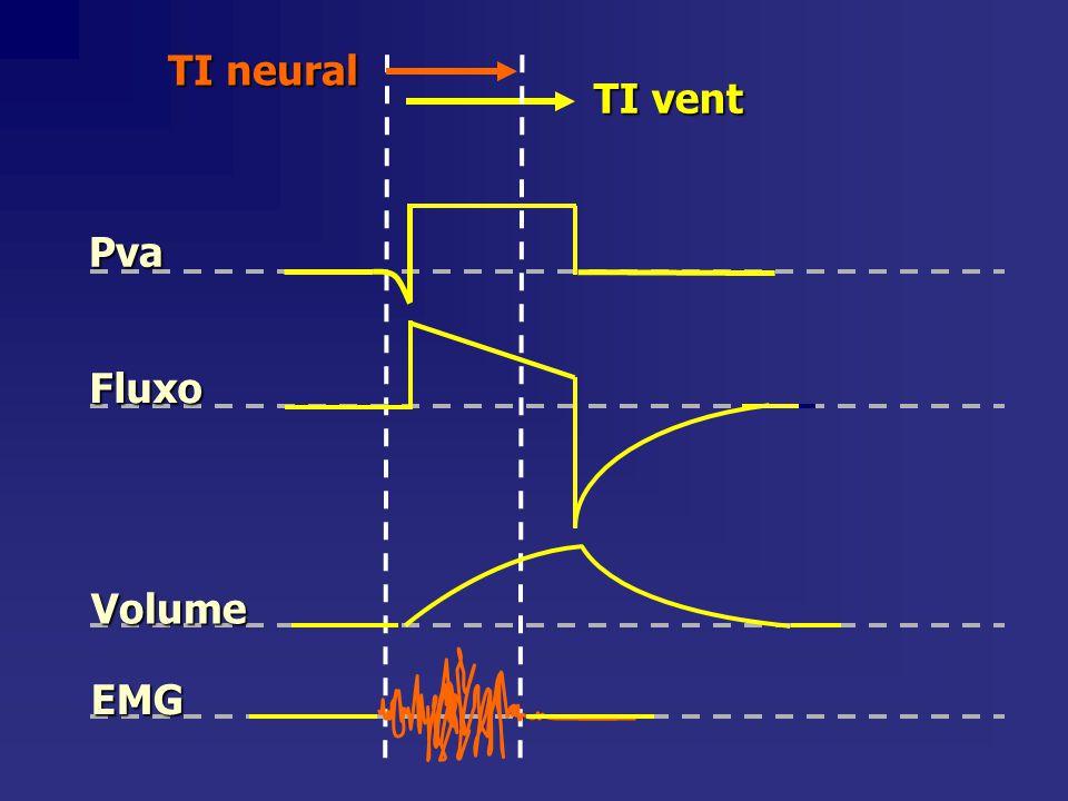 TI vent TI neural Fluxo Volume Pva EMG