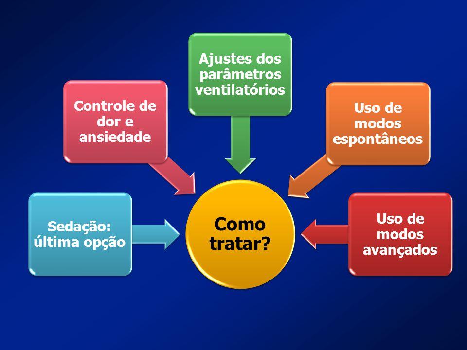 Como tratar? Sedação: última opção Controle de dor e ansiedade Ajustes dos parâmetros ventilatórios Uso de modos espontâneos Uso de modos avançados