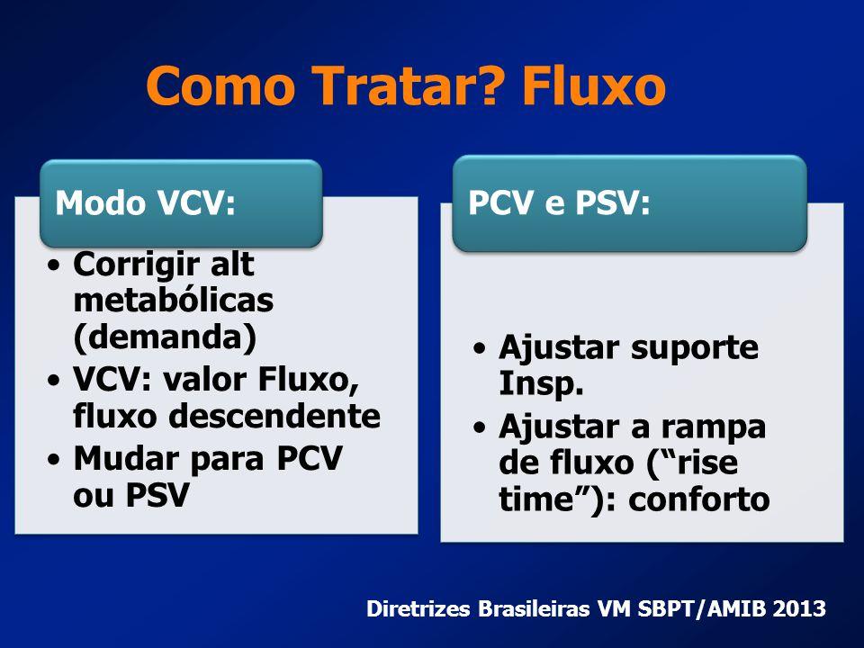"""Como Tratar? Fluxo Ajustar suporte Insp. Ajustar a rampa de fluxo (""""rise time""""): conforto PCV e PSV: Corrigir alt metabólicas (demanda) VCV: valor Flu"""
