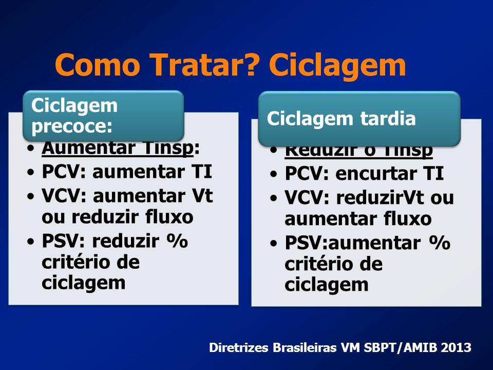 Como Tratar? Ciclagem Reduzir o Tinsp PCV: encurtar TI VCV: reduzirVt ou aumentar fluxo PSV:aumentar % critério de ciclagem Ciclagem tardia Aumentar T