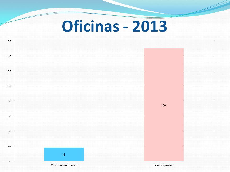 Oficinas - 2013