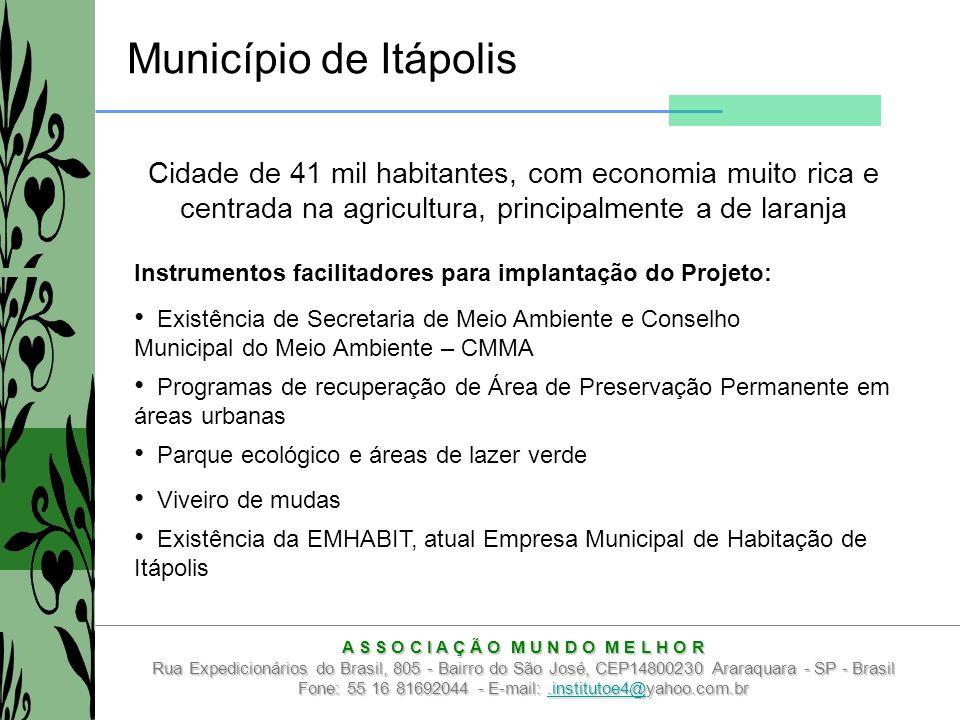 A S S O C I A Ç Ã O M U N D O M E L H O R Rua Expedicionários do Brasil, 805 - Bairro do São José, CEP14800230 Araraquara - SP - Brasil Fone: 55 16 81692044 - E-mail:.institutoe4@yahoo.com.br.institutoe4@ Município de Itápolis Existência de Secretaria de Meio Ambiente e Conselho Municipal do Meio Ambiente – CMMA Programas de recuperação de Área de Preservação Permanente em áreas urbanas Parque ecológico e áreas de lazer verde Viveiro de mudas Existência da EMHABIT, atual Empresa Municipal de Habitação de Itápolis Cidade de 41 mil habitantes, com economia muito rica e centrada na agricultura, principalmente a de laranja Instrumentos facilitadores para implantação do Projeto: