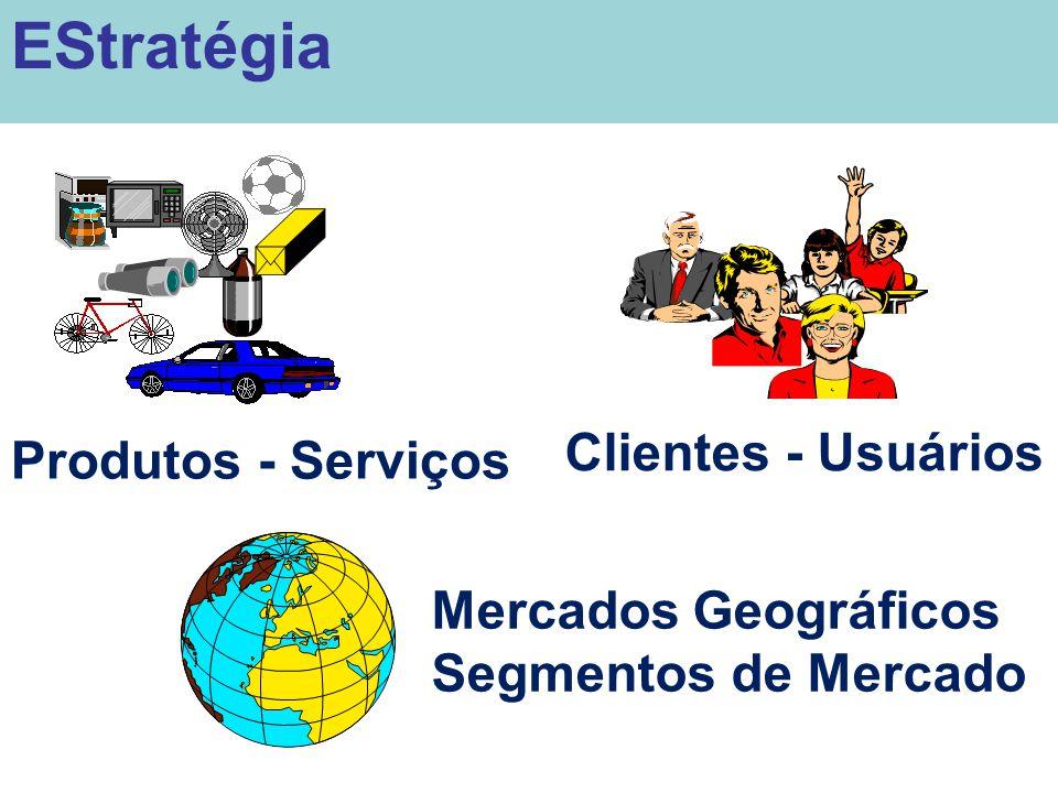 Produtos - Serviços Clientes - Usuários Mercados Geográficos Segmentos de Mercado EStratégia