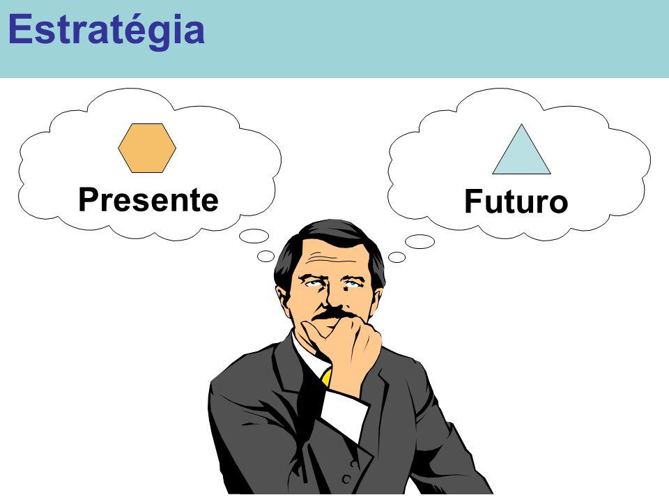 Estratégia Presente Futuro